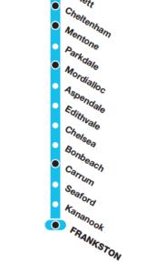 Frankston Line, Metro Map
